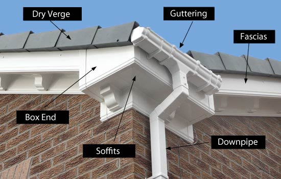 roofline-diagram