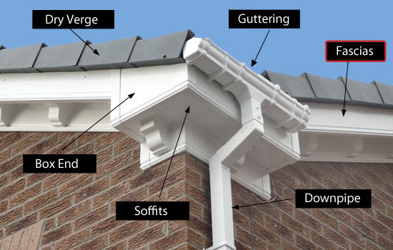 roofline-fascia-diagram