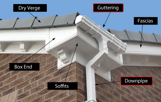 roofline-guttering-diagram